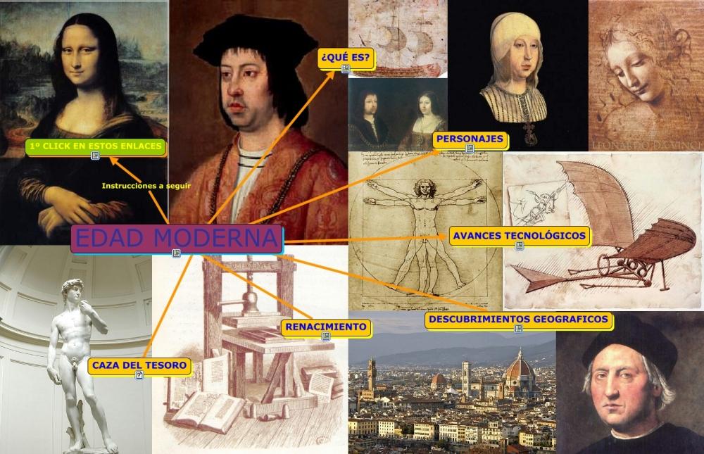 Síntesis de la transición Medieval a la Moderna (1/6)