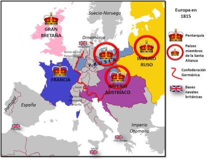 Monarquías 1815